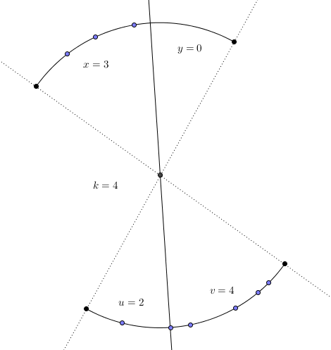 Bisect Circle Example